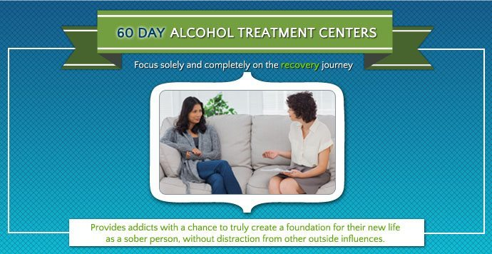 60 Day Alcohol Treatment Recovery Centers