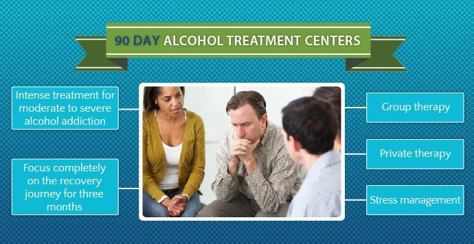 90 Day Alcohol Treatment Recovery Centers
