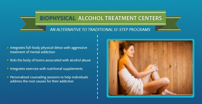 Biophysical Alcohol Treatment Recovery Centers-01