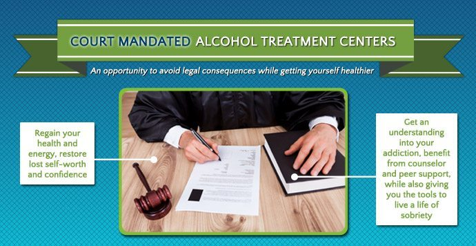 Court Mandated Alcohol Treatment Recovery Centers