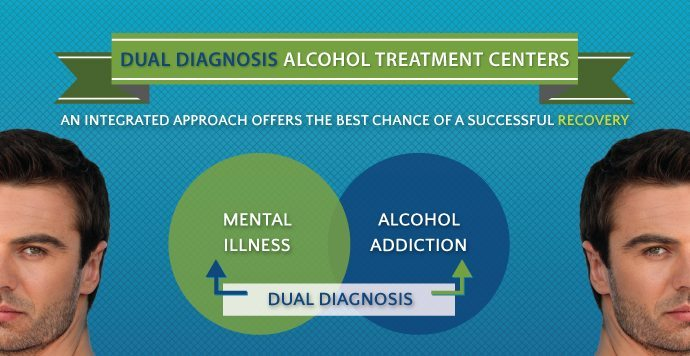 Dual Diagnosis Alcohol Treatment Recovery Centers-01