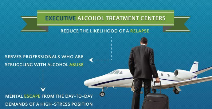 Executive Alcohol Treatment Recovery Centers-01