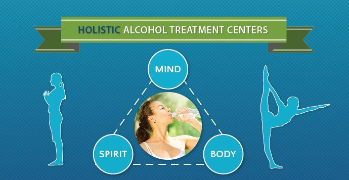 Holistic Alcohol Treatment Recovery Centers-01