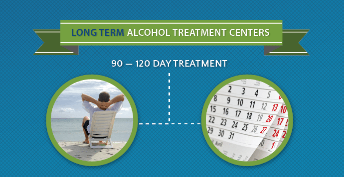 Long Term Alcohol Treatment Recovery Centers-01