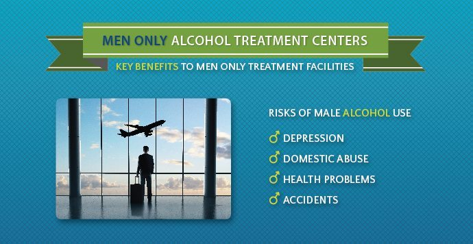 Men Only Alcohol Treatment Recovery Centers-01