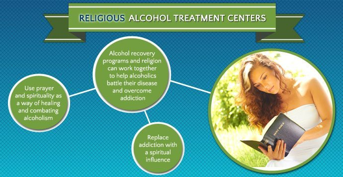 Religious Alcohol Treatment Recovery Centers