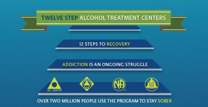 Twelve Step Alcohol Treatment Recovery Centers-01