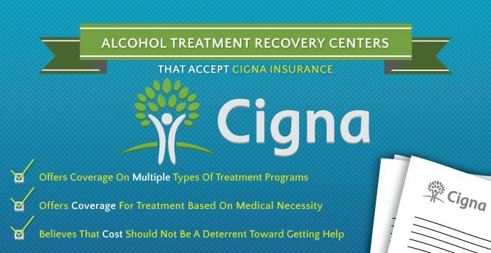 Alcohol Treatment Recovery Centers That Accept Cigna Insurance-01